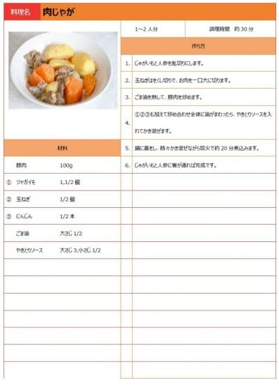 室蘭やきとりソースを使用したレシピ