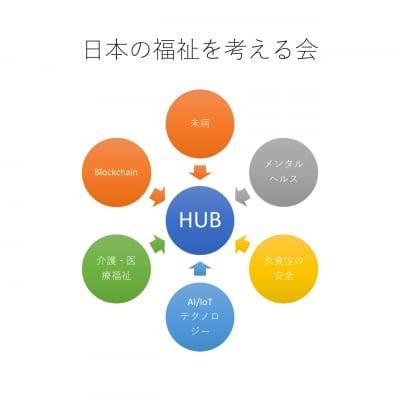 一般社団法人 日本の福祉を考える会