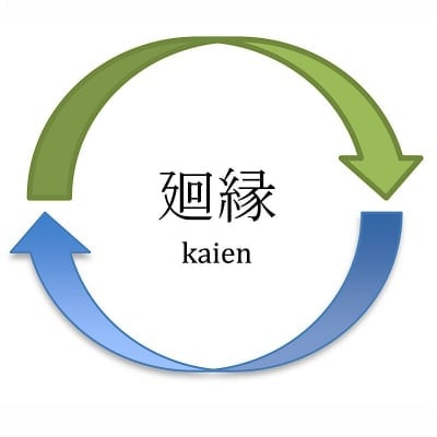 不要品回収は株式会社廻縁にお任せ|東京都内23区どこでも伺います引っ越しの単身パックや不要品回収をどこよりも格安でお請けします便利でお困りごとを素早く解決!