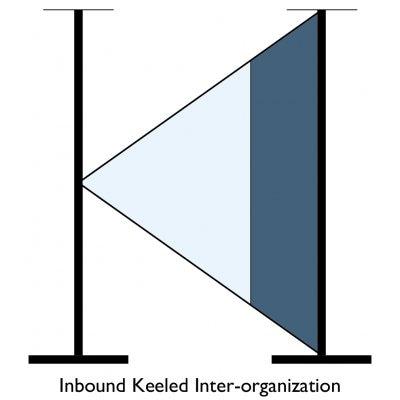 IKI 協同組合簡易宿所健全化推進機構