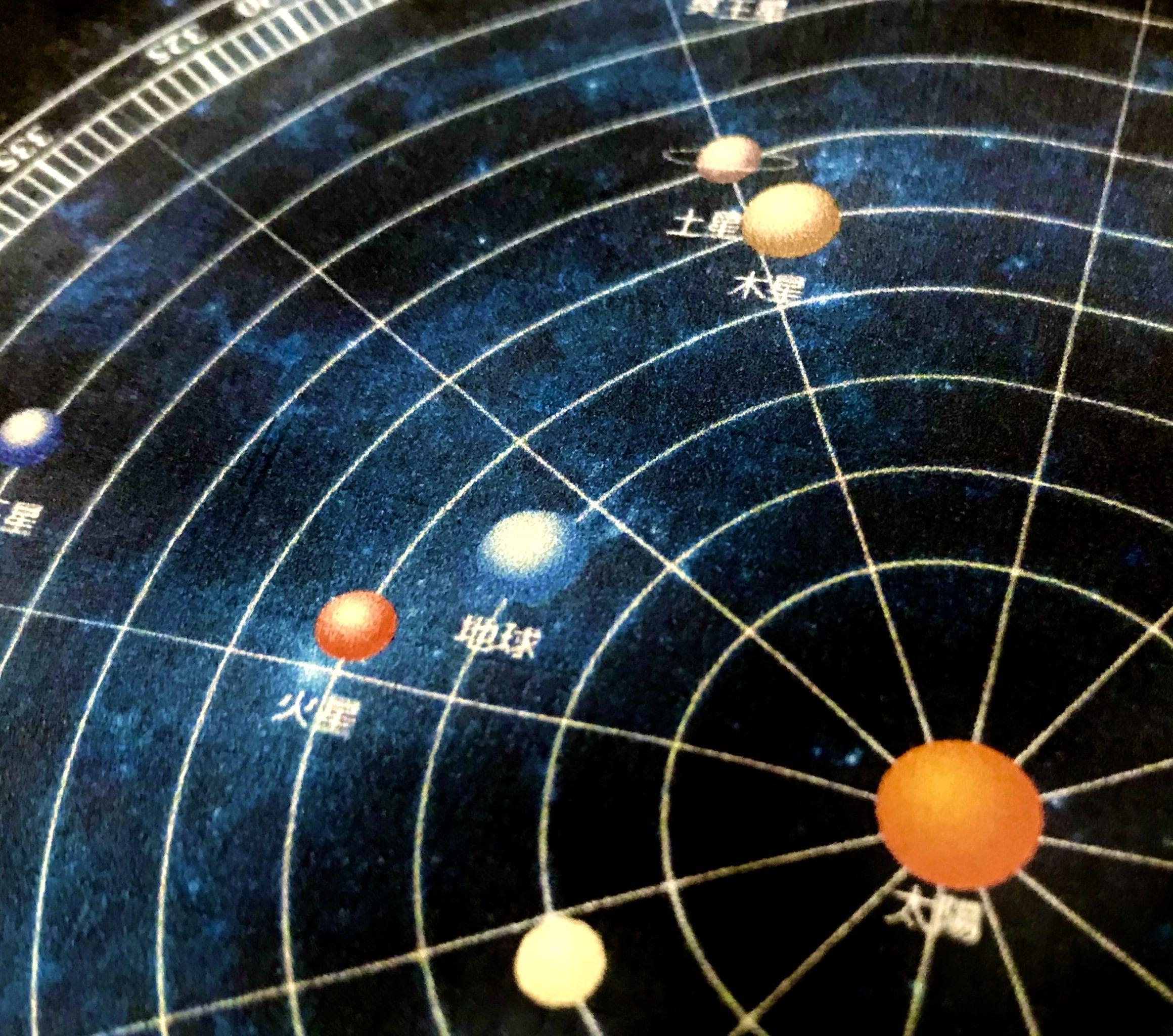 アロマと占星術