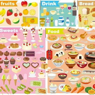 メタトロン問診で身体の健康チェック&あなたに合う食事アドバイス