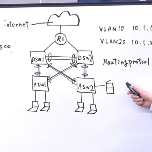 Linux・ネットワーク 新入社員向け研修講師  4月・5月・6月向け 1日単価分【CCNA・CCNP・LPICv1・LPICv2可能】1日単価のイメージその2
