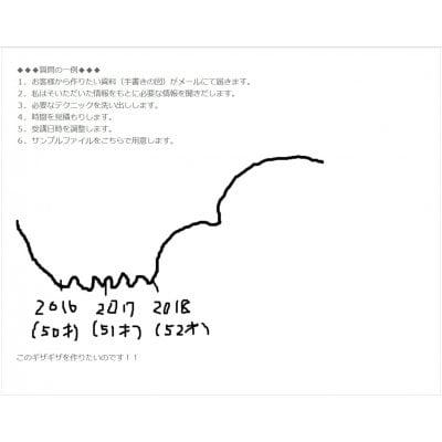 カフェで学べるExcel(エクセル)マンツーマンレッスンのイメージその2