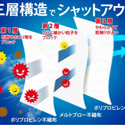 【店頭販売専用】3層サージカルマスク(1袋10枚入り)