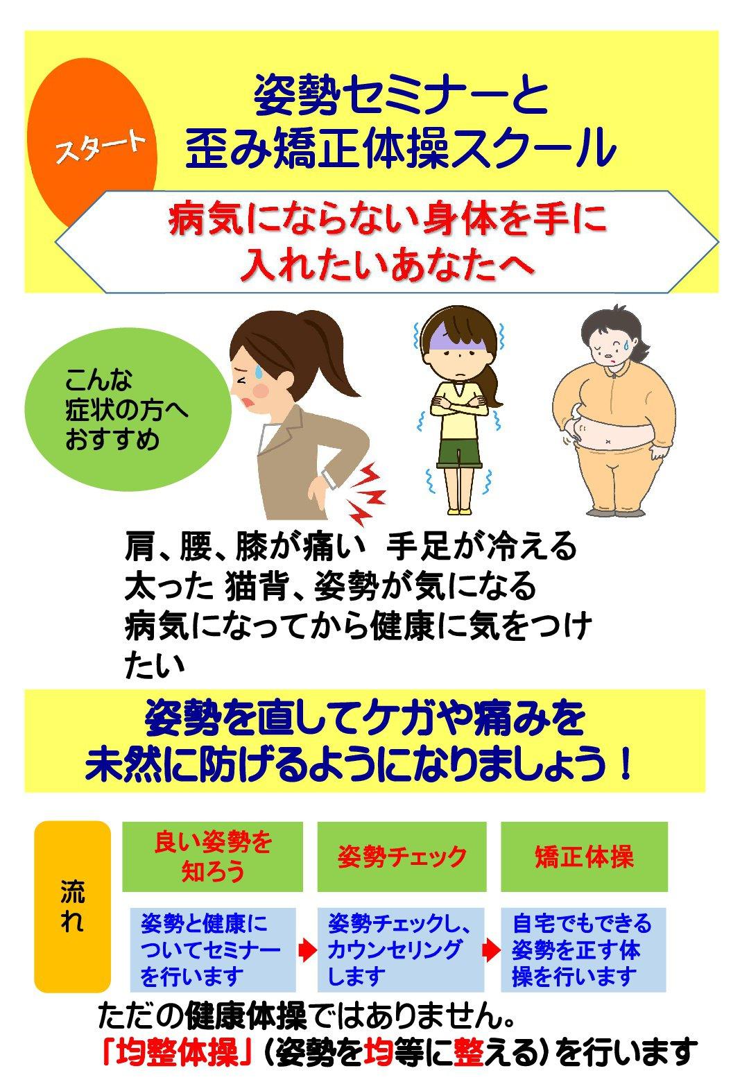 「姿勢セミナーと歪み矯正体操スクール」ウェブチケットのイメージその1