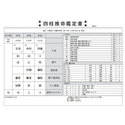 8/2 M様鑑定 専用チケット
