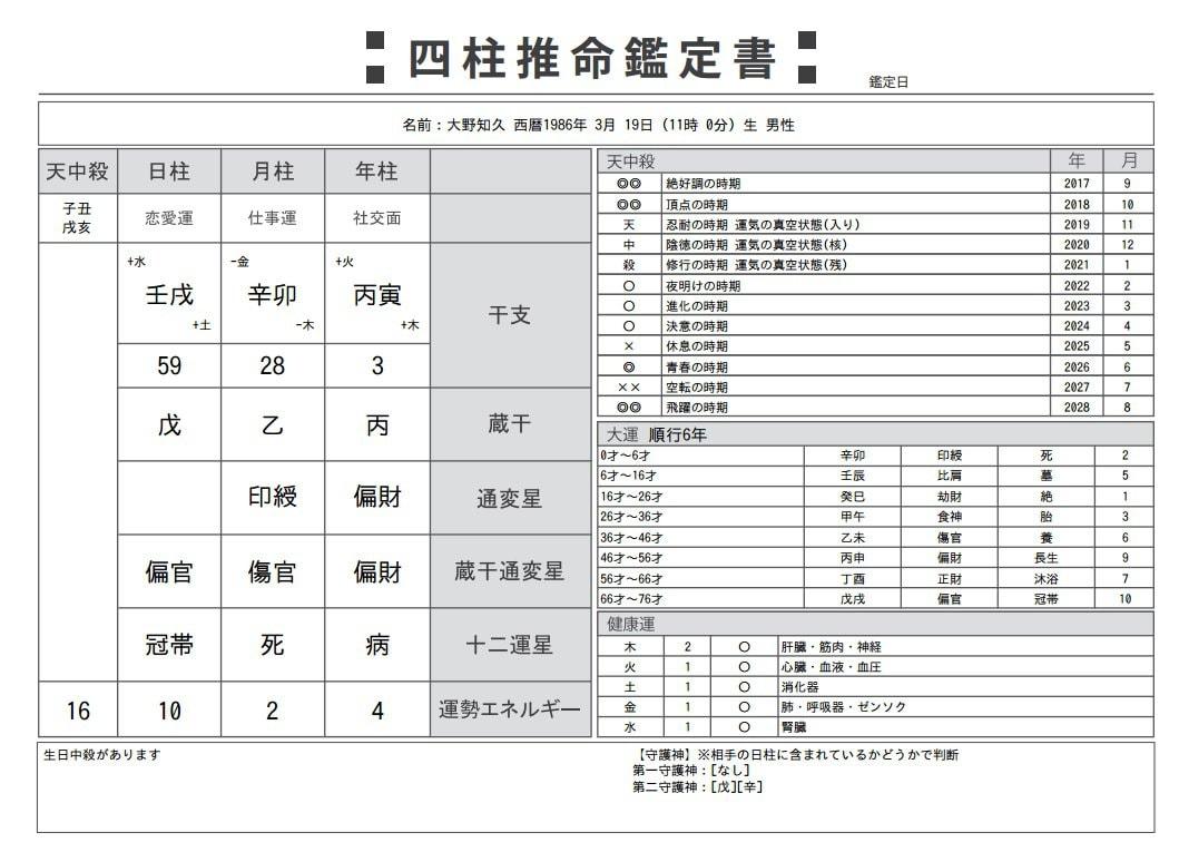 1/13 A様専用【四柱推命】個別鑑定(鑑定書付)のイメージその1