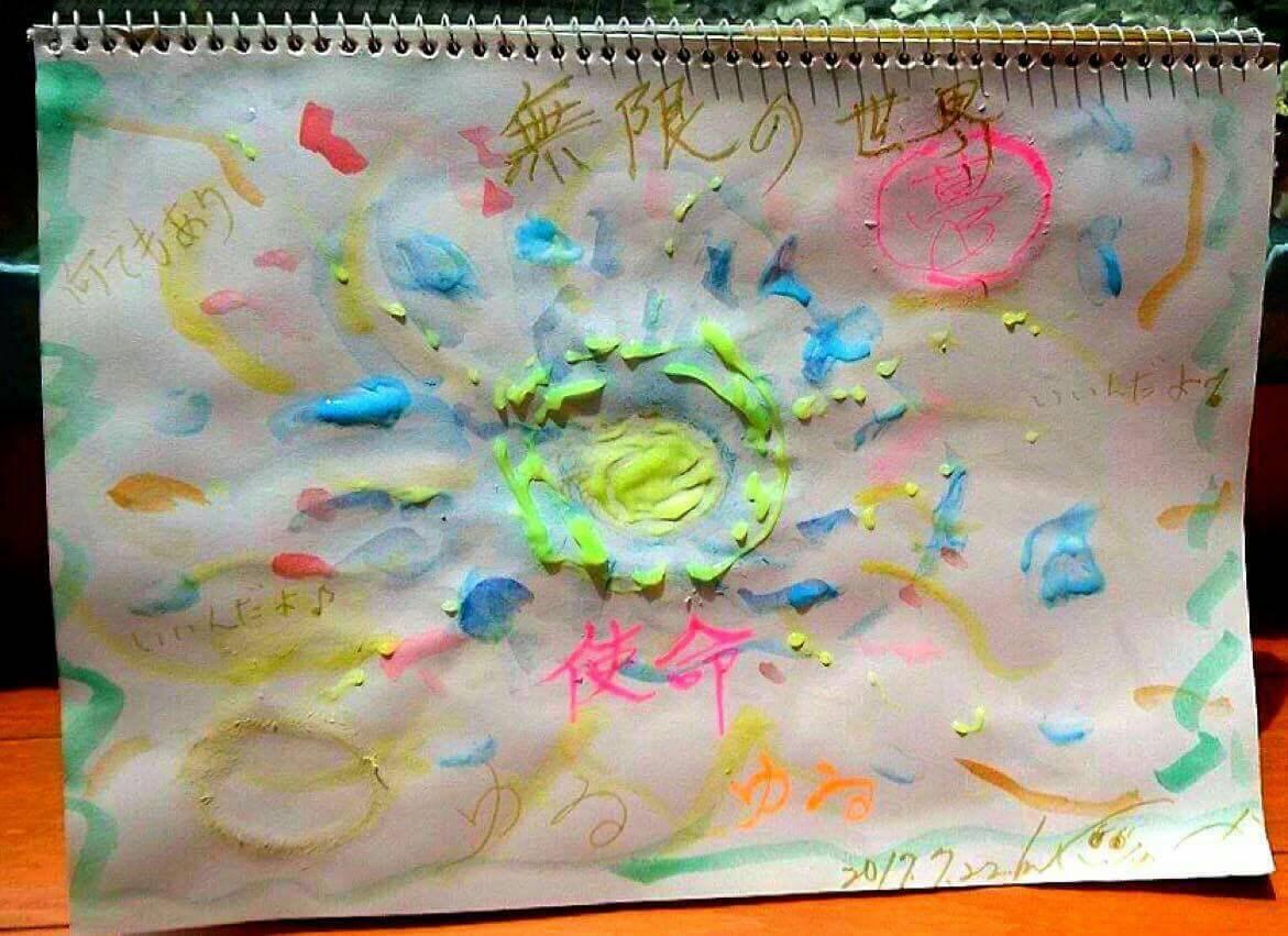 浄化シャンプー& アートセッションのイメージその1