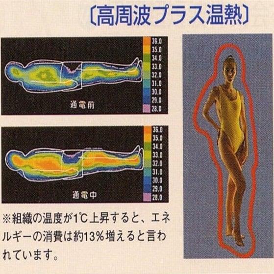 【初回限定】妊活チケット のイメージその4