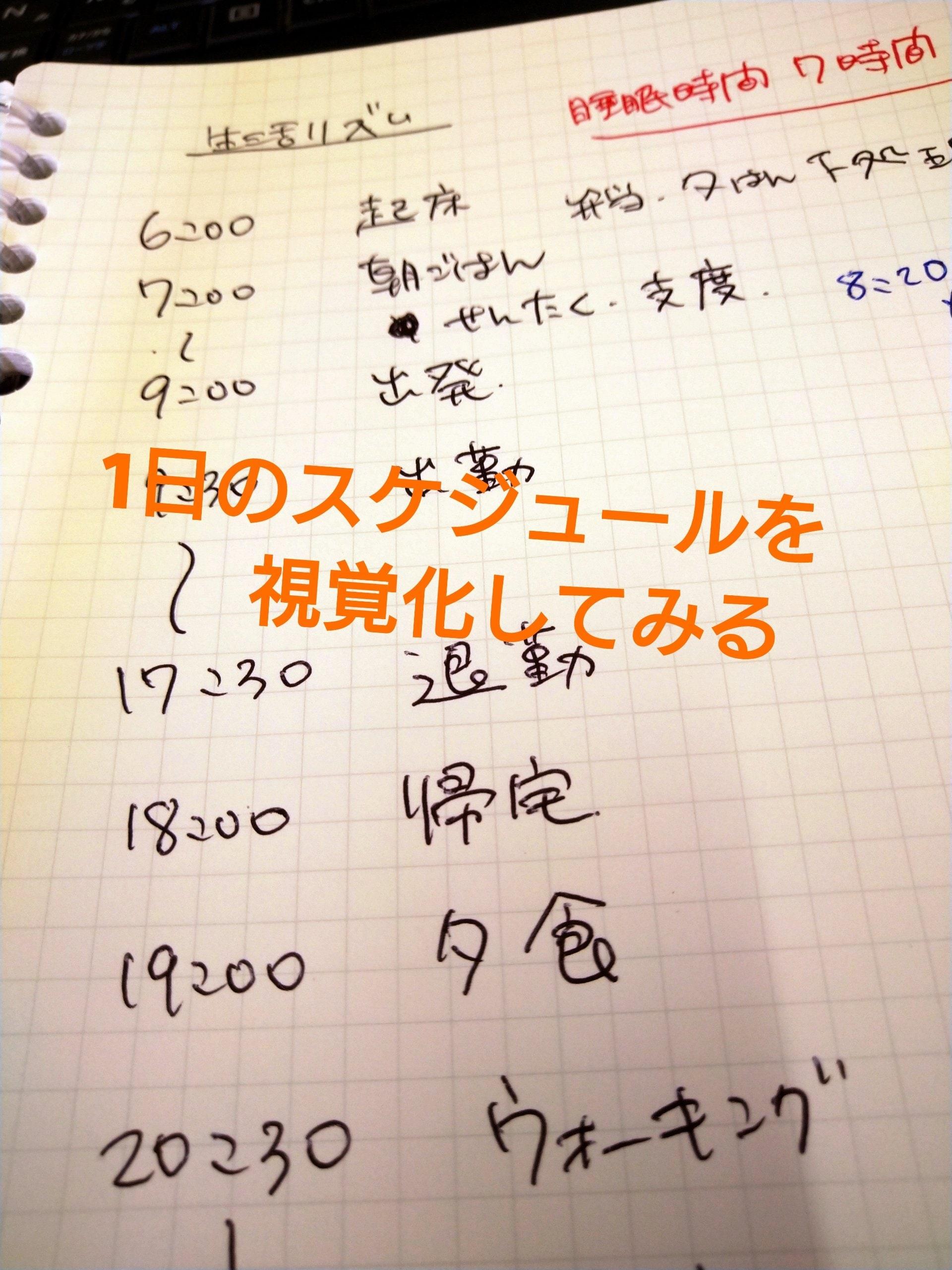 12/5㈯11:00~12:00オンライン食と生活の講座〜体内リズムについて〜のイメージその1