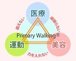 プライマリーウォーキング指導(全4回)