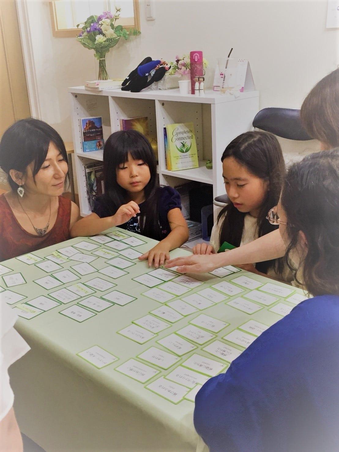 【子ども用(小中高)チケット】共感コミュニケーション体験会のイメージその2