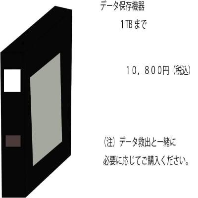 データ保存機器 1TB