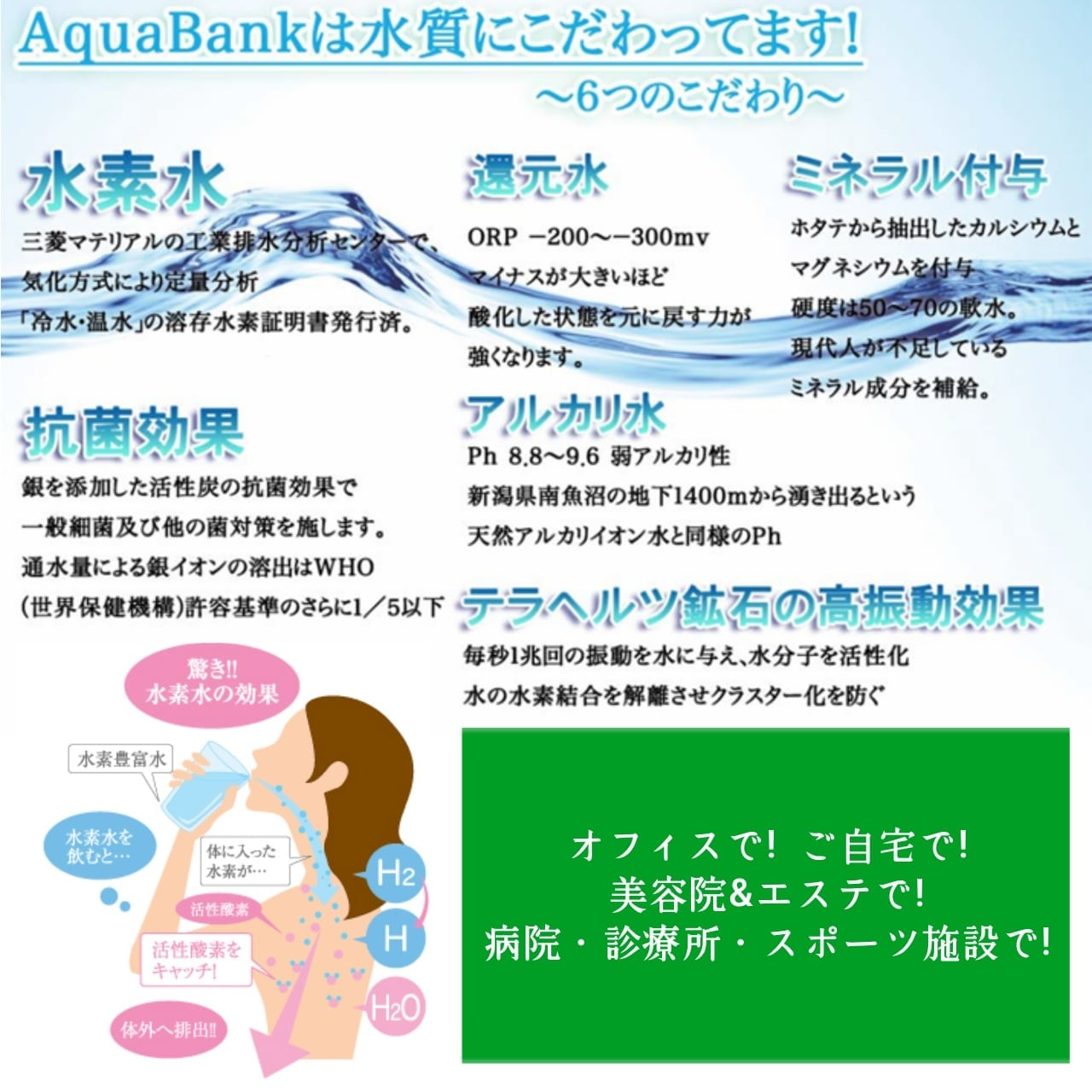【業者設置】AquaBank水素水レンタルサーバー(業者設置コース・初回払い・初月分・2ヶ月目分と登録料込代金チケット)/水道水を「ミネラル水素水」に!使い放題!!のイメージその2
