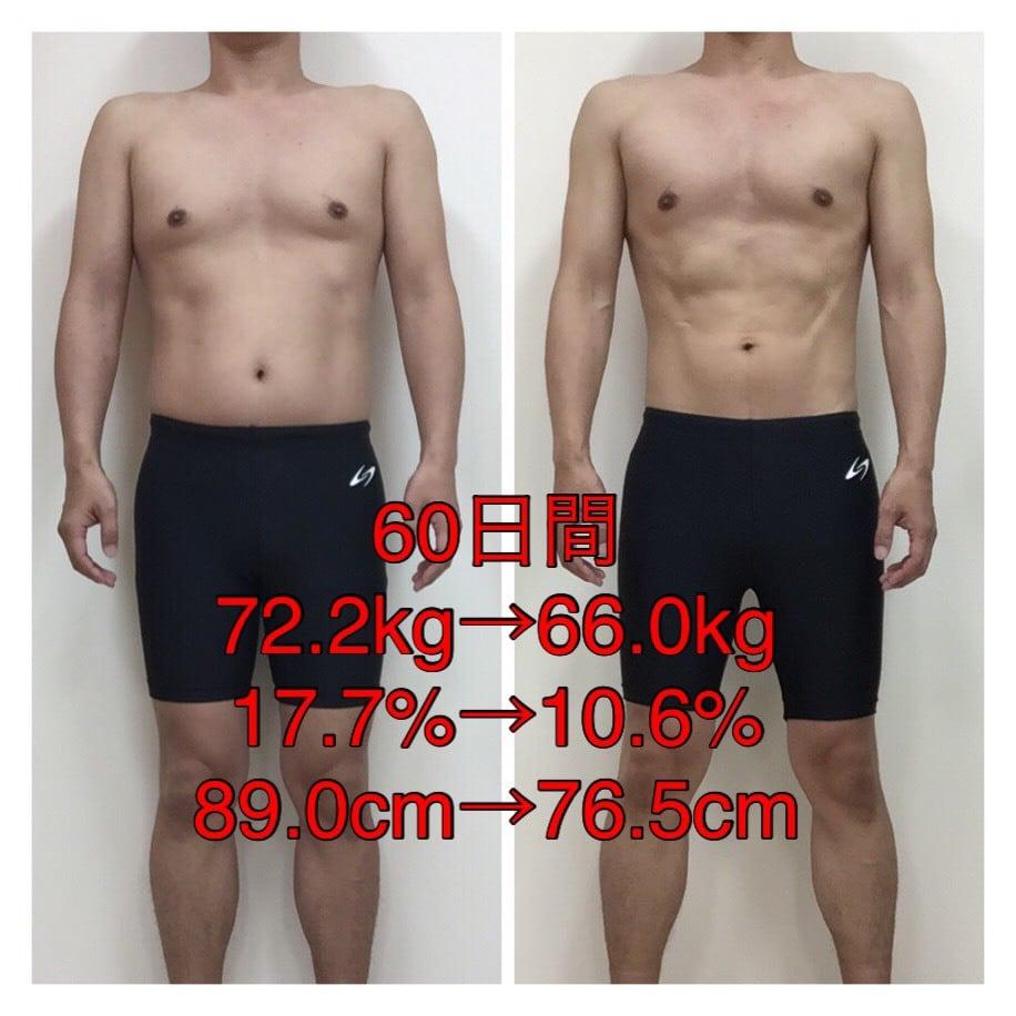 【モニター価格】Body Design Program(ボディデザインプログラム)のイメージその1