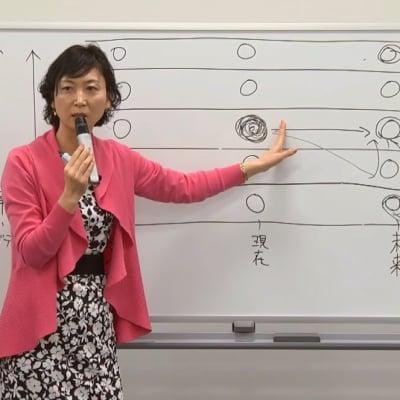 【オンライン動画】《単品》新・ハッピーマインド講座①