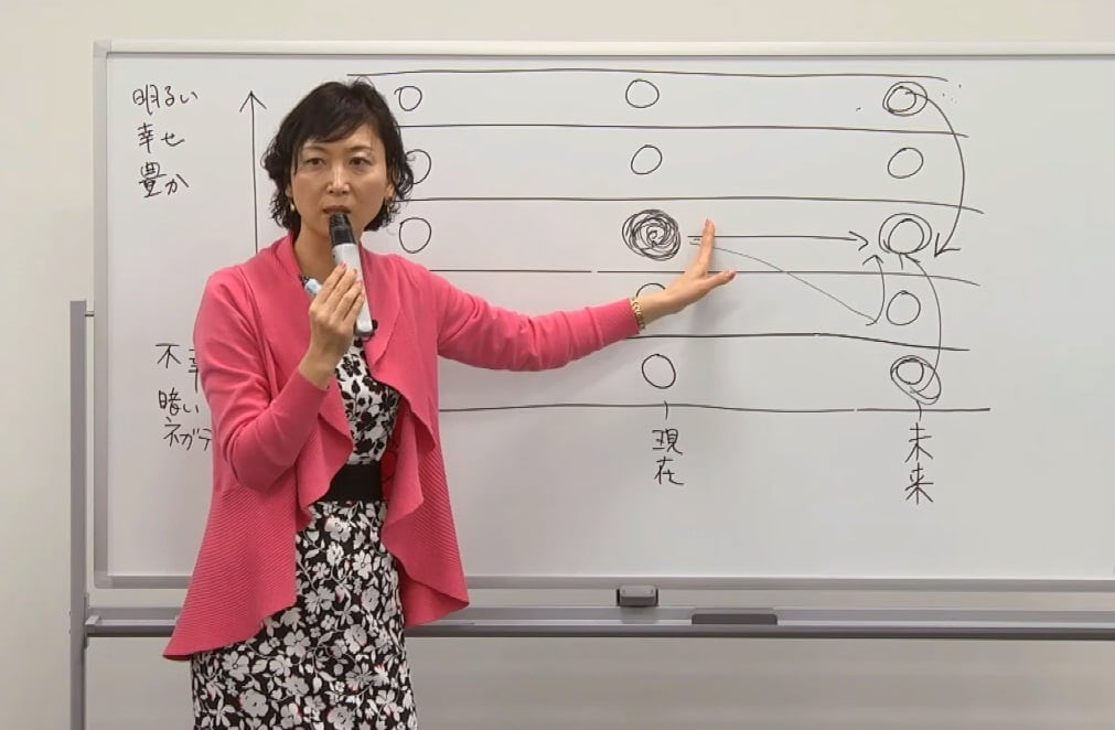 【オンライン動画】《単品》新・ハッピーマインド講座①のイメージその1