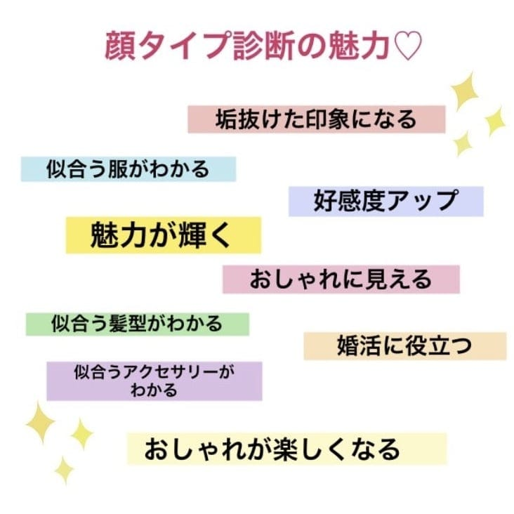 fuchiの「動画解説付きオンライン顔タイプ診断」のイメージその3