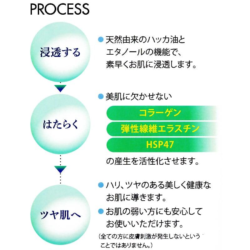 【店頭お渡し】エイジングケア化粧水 ナールスミントプラス(80ml)のイメージその4