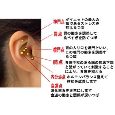 【現地払い】耳ツボダイエット無料カウンセリング+(くびれ体験込み)