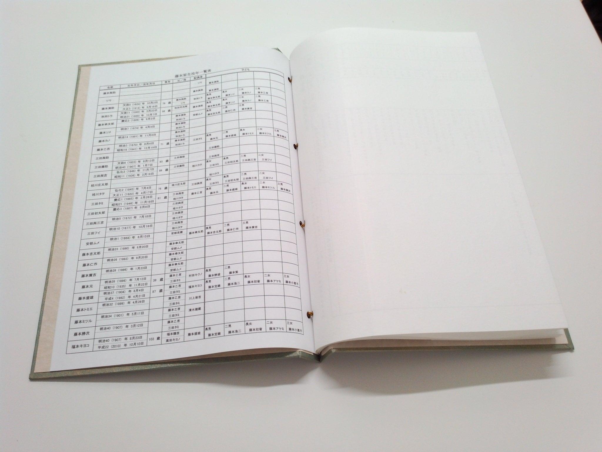 歴史調査士が作る!あなたのルーツをたどる200年本格家系図作成チケット(2系統)のイメージその5