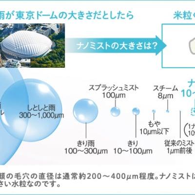 【ゆったり堂】ナノミストサウナ『ナノリッチ』特別体験チケット(初回のみ特別価格)