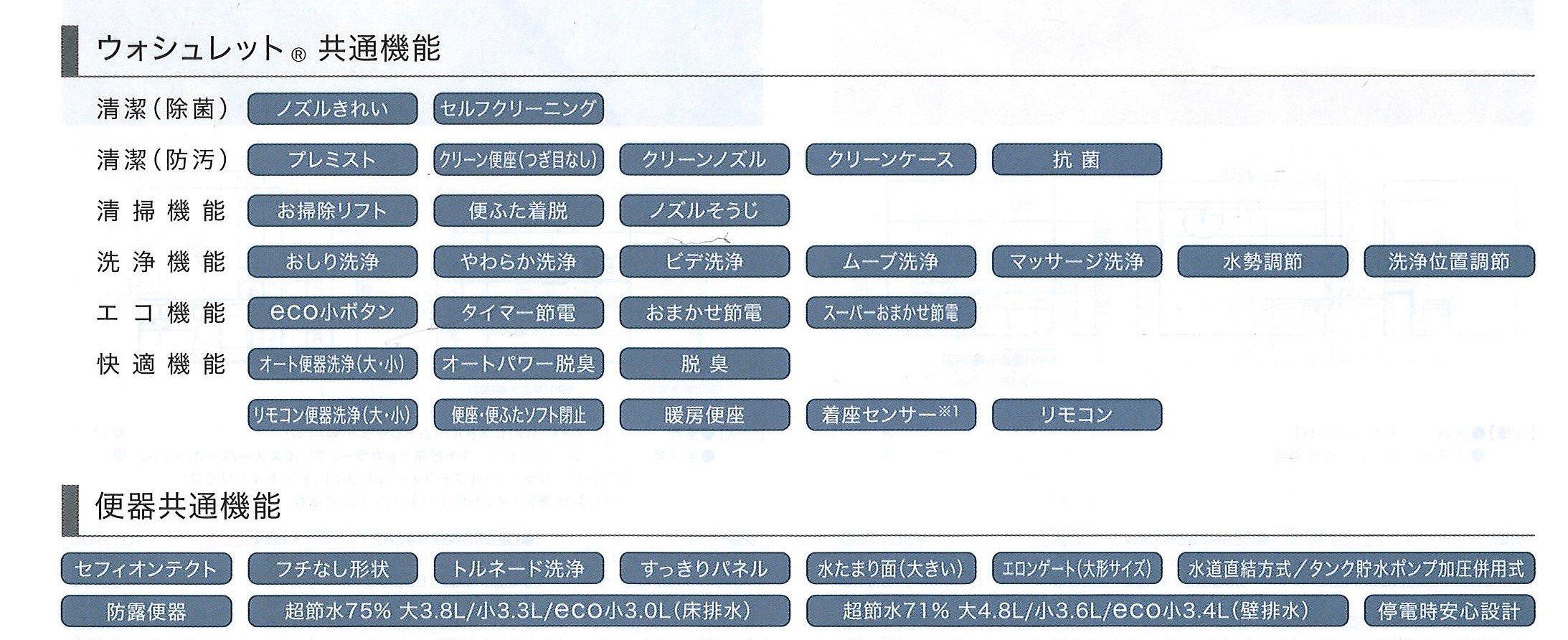 TOTO ウォシュレット タンクレストイレ 鮫島工業施工 ネオレストDH2 工事費込み リフォーム商品プラン のイメージその2