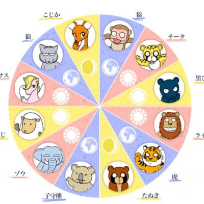 【オンライン】個性心理學カウンセリング 50分