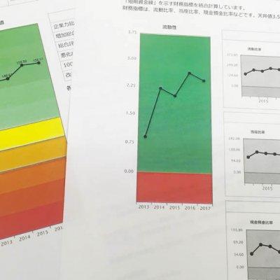 財務分析〜〜決算期5期分 己を知れば百戦危うからず