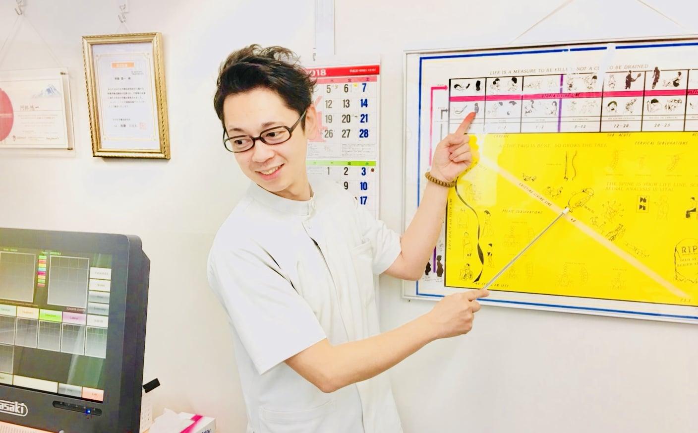 【健康教室】バイタルリアクトセラピーって何?のイメージその1