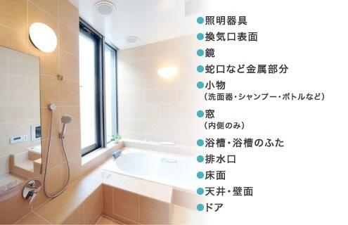 浴室クリーニング(床面積4m²、高さ2.4m未満)+カビ防止コート(愛知県 春日井市|岐阜県 土岐市周辺対象)のイメージその5