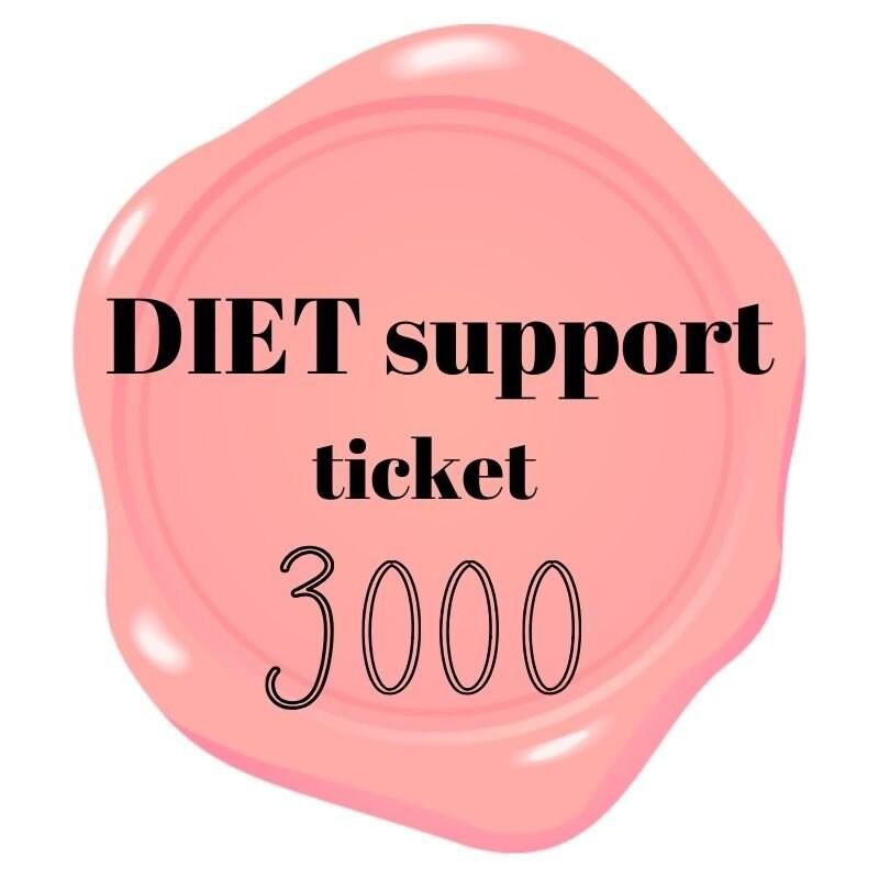 ダイエットカウンセリングチケット3000のイメージその1
