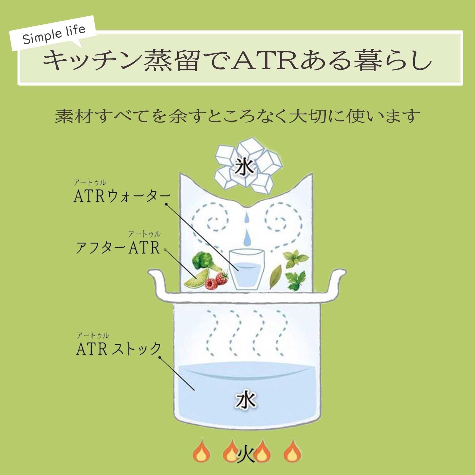 【マスターPRO年会費】(一社)日本アロマ蒸留協会 年会費のイメージその1