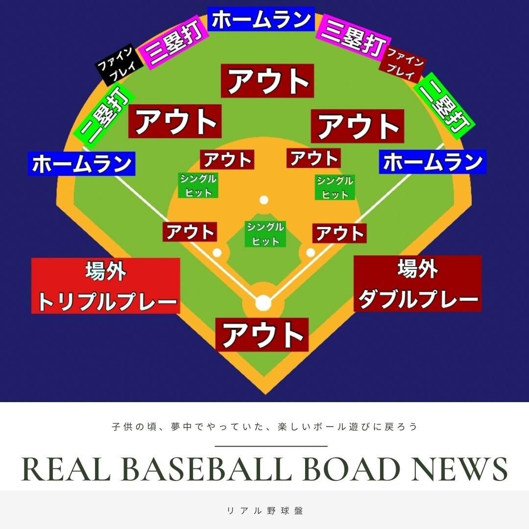 限定 9/7リアル野球盤体験チケットのイメージその2