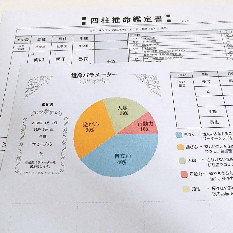 四柱推命鑑定×コーチング(マンツーマン3ヶ月サポート)のイメージその2