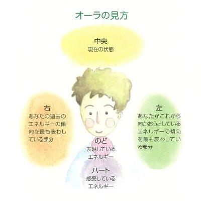 オーラ写真撮影【完全予約制】