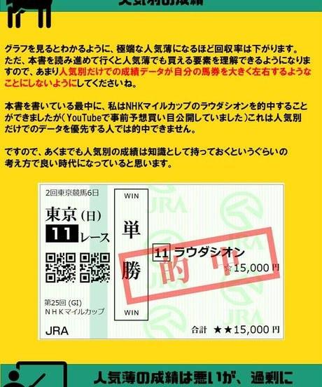 馬券の強化書 ダウンロードチケットのイメージその2