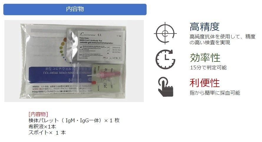 新型コロナウィルス抗体検査 試薬キット(店頭受取り専用)のイメージその5