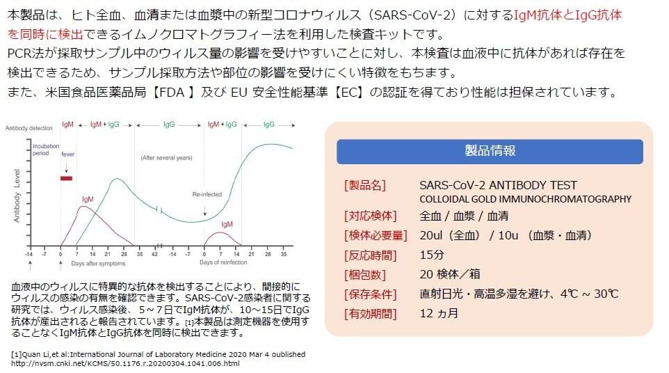 新型コロナウィルス抗体検査 試薬キット(店頭受取り専用)のイメージその2