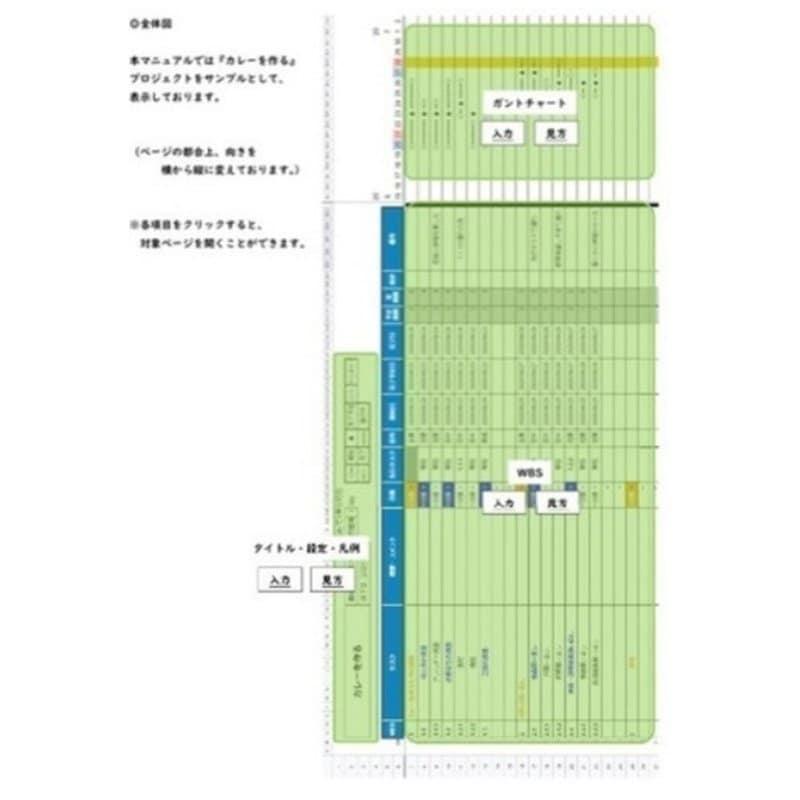 複数のタスクを共有・進捗管理ができるエクセルシートのイメージその4