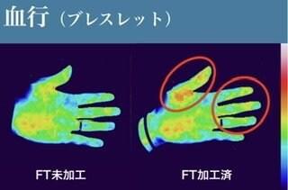 名刺専用 波動、エネルギー転送セット 月々3000円 皆様の名刺に波動が入れば価値のある名刺に早変わり!!のイメージその5