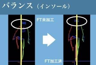 3点セット波動、エネルギー 月々3000円 (名刺は除く)