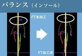 名刺専用 波動、エネルギー転送セット 月々3000円 皆様の名刺に波動が入れば価値のある名刺に早変わり!!のイメージその2