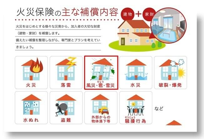 火災 地震保険 給付申請 受付 チケットのイメージその3