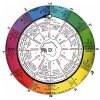ティッシュソルトと占星術 早見表