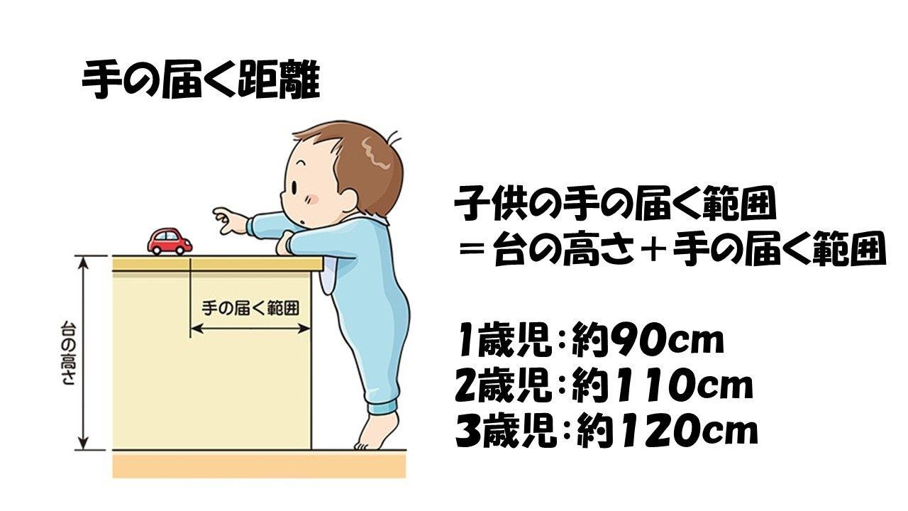 乳幼児の窒息・異物誤飲の対応についての勉強会 9/19 21時〜のイメージその4