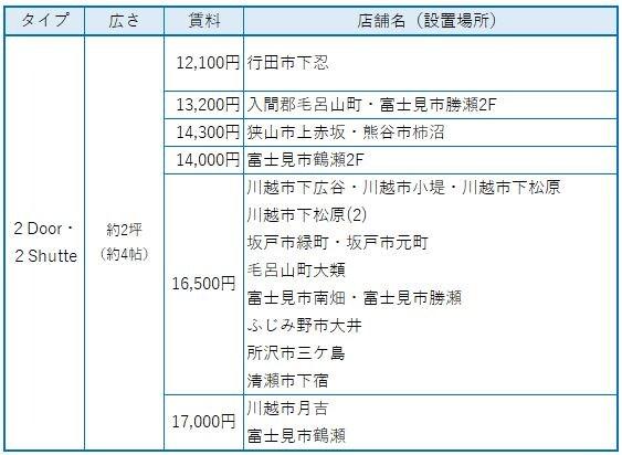 レンタルボックス トランクルーム 埼玉県2ドア2シャッター(約4帖)賃料表
