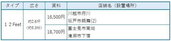 レンタルボックス トランクルーム 埼玉県12feet(約5.3帖)賃料表