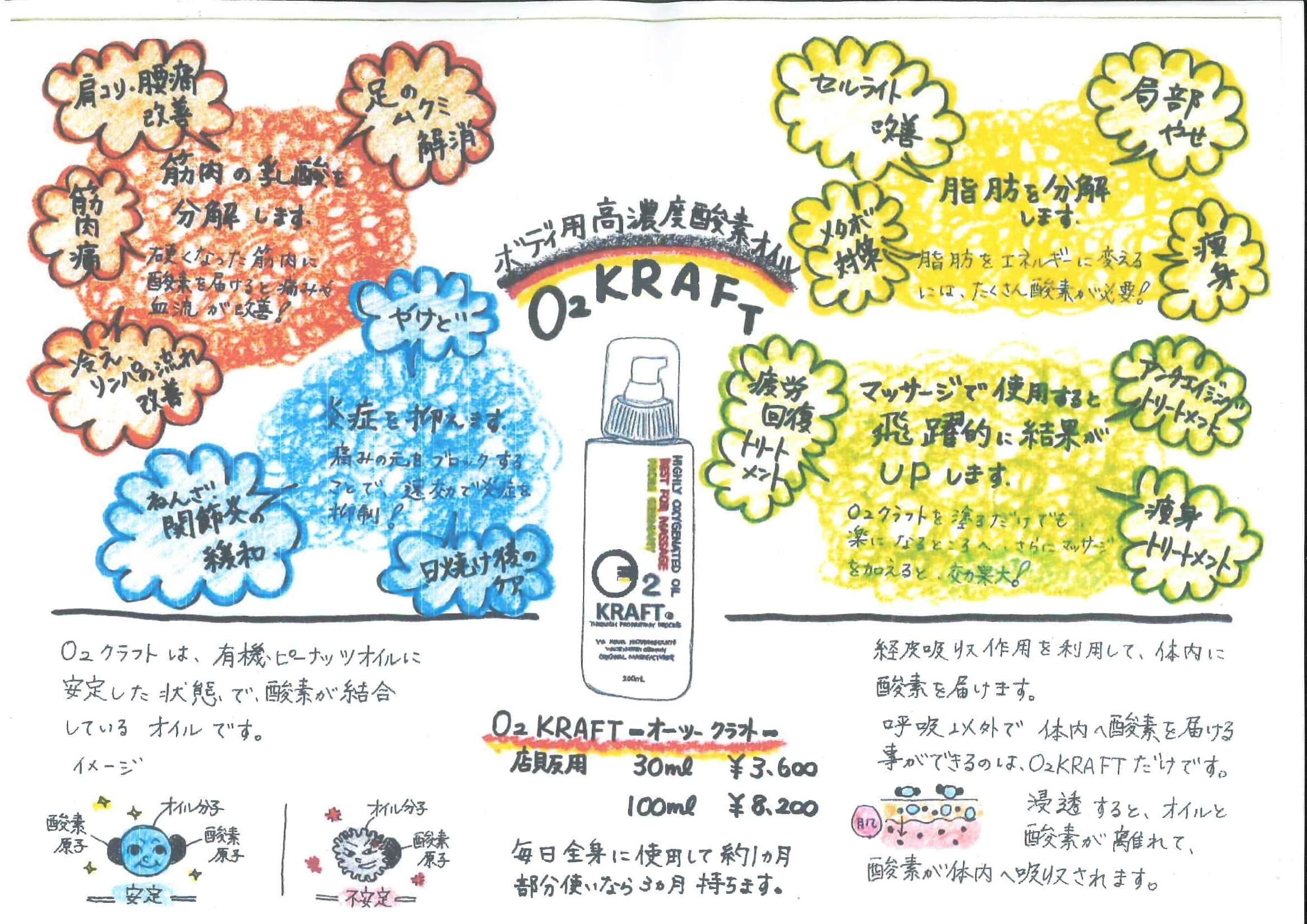 オーツ―クラフト 高濃度酸素ボディオイル おかだ整骨院 愛媛県西予市